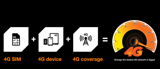 Orange 4G - The fastest 4G network in Egypt | Orange Egypt