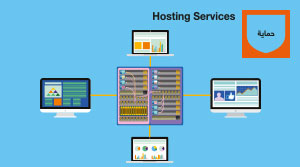 Hosting and Data Center